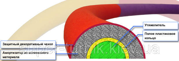 """Массажный """"Обруч Здоровья» вес 2,0 кг (диаметр 90 см), фото 2"""