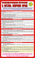 Стенд Организация проведения инструктажей по вопрасах охраны труда на предприятии
