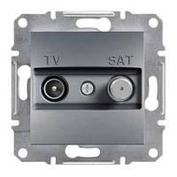 Розетка TV-SAT концевая schneider asfora