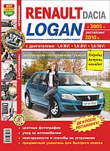 DACIA / RENAULT LOGAN   Модели с 2005 г., рестайлинг 2010 г.  Эксплуатация • Обслуживание • Ремонт