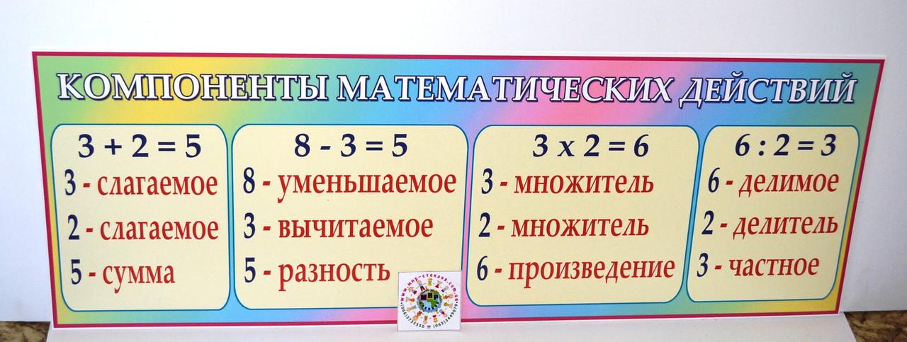 Что такое компоненты в математике 3 класс