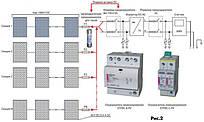 Защитные устройства ETI,  СЭС 5кВт/1МРРТ