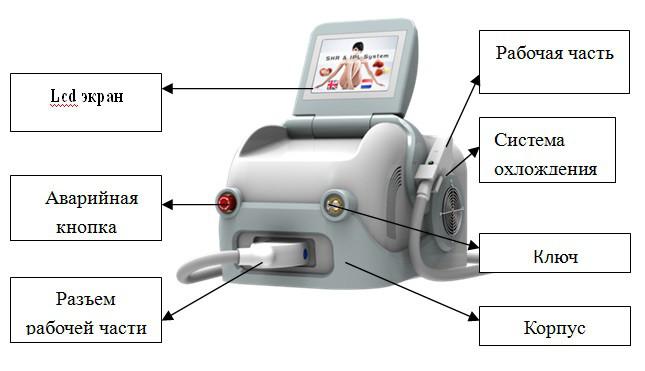 Аппарат для удаления волос портативный SHR950S-1