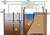 Аэротенк, система биологической очистки сточных вод ACO Clara Стандарт / Лайт, фото 3