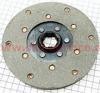 Сцепление - Диск фрикционный для мотоблока с двигателем R-175N/180N/190N/195N