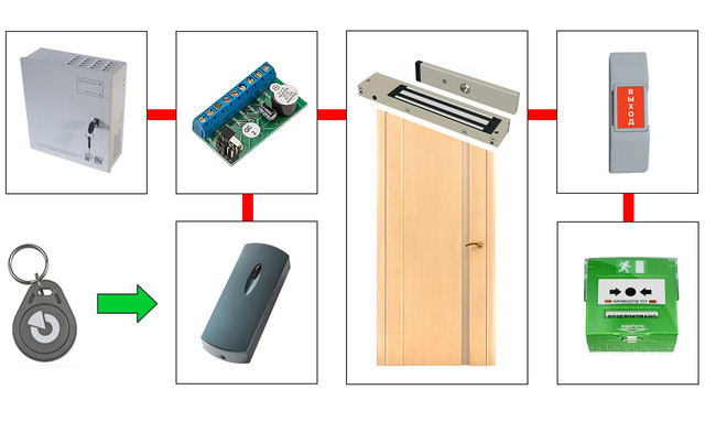 Применение кнопки в составе автономной системе контроля доступа
