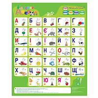 Говорящая азбука - ЗНАТОК - Весела абетка REW-K008