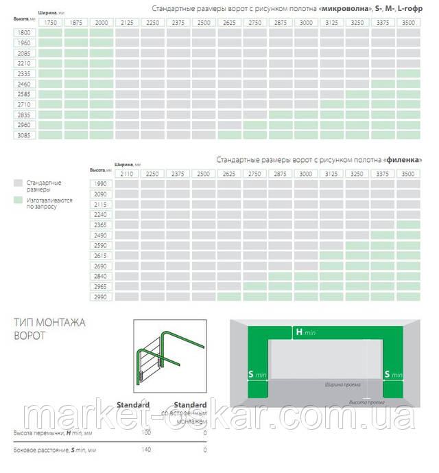 Стандартные размеры сетки ворот для серии Стандарт