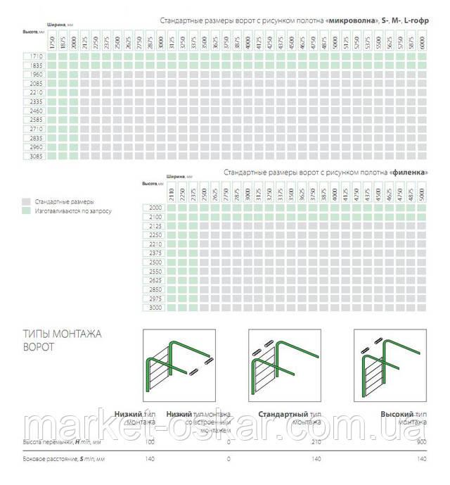 Стандартные размеры ворот серии классик от алютех