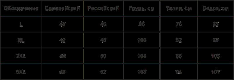 Вибор размера мужской одежды