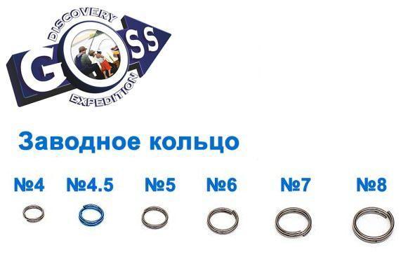 Заводное кольцо Goss 4мм