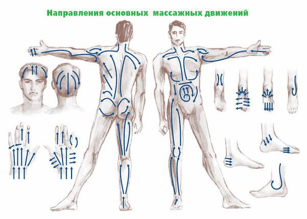 """Масажер """"ТЕТРАБОЛ"""", фото 2"""