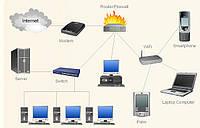 СКС (Структурированная кабельная систем)а