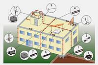 Монтаж молниезащиты, здания с плоской, наклонной, крышей,  Киев, Украина, молниеотвод (громоотвод)