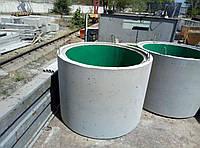 Бетонные кольца с полиэтиленовыми вкладышами НDPE (Еврокольца с бетонозащитными листами Geoplas)