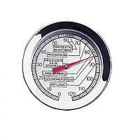 Термометр для запекания мяса KUCHENPROFI