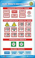 Стенд. Знаки електробезпеки. 0,6х1,0. Пластик