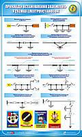 Стенд. Приклади встановлення заземлень у схемах електроустановок. 0,6х1,0. Пластик