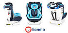 Автокресло Lionelo Bastiaan ISOFIX (0-36 кг) Blue Польша, фото 2