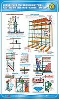 Стенд. Безпека праці при монтажі конструкцій (робота на висоті, на риштуваннях і помостях). 0,6х1,0. Пластик