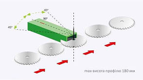 Фрезерование ступенчатого контуратипа шип/паз, фото 2