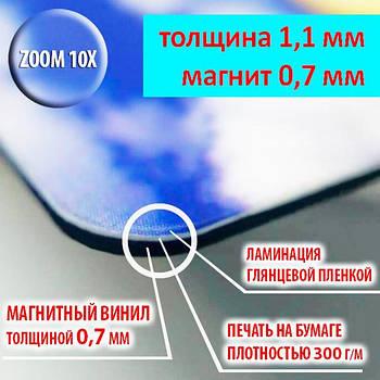 Рекламные магниты на заказ | Печать магнитов 0,7 мм