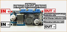 Импульсный DC-DC понижающий преобразователь (зарядка) на LM2596, вх. 7-35В, вых.1,25-30В, Icтаб.рег.