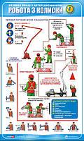 Стенд. Безпека праці з автопідйомником. Робота з люльки. 0,6х1,0. Пластик