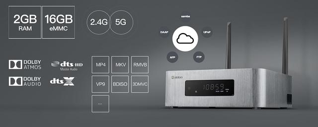 Zidoo X10 4K UltraHD Android TV медиаплеер