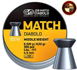 Пули JSB Diabolo MATCH middle 4,5mm. 500шт. 0,520г.