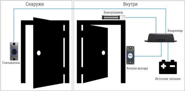 Схема установки и подключения электромагнитного замка