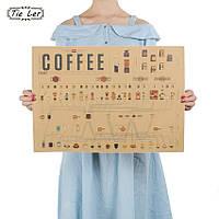 Постер Виды Кофе, в бар, ресторан 51.5см *36см