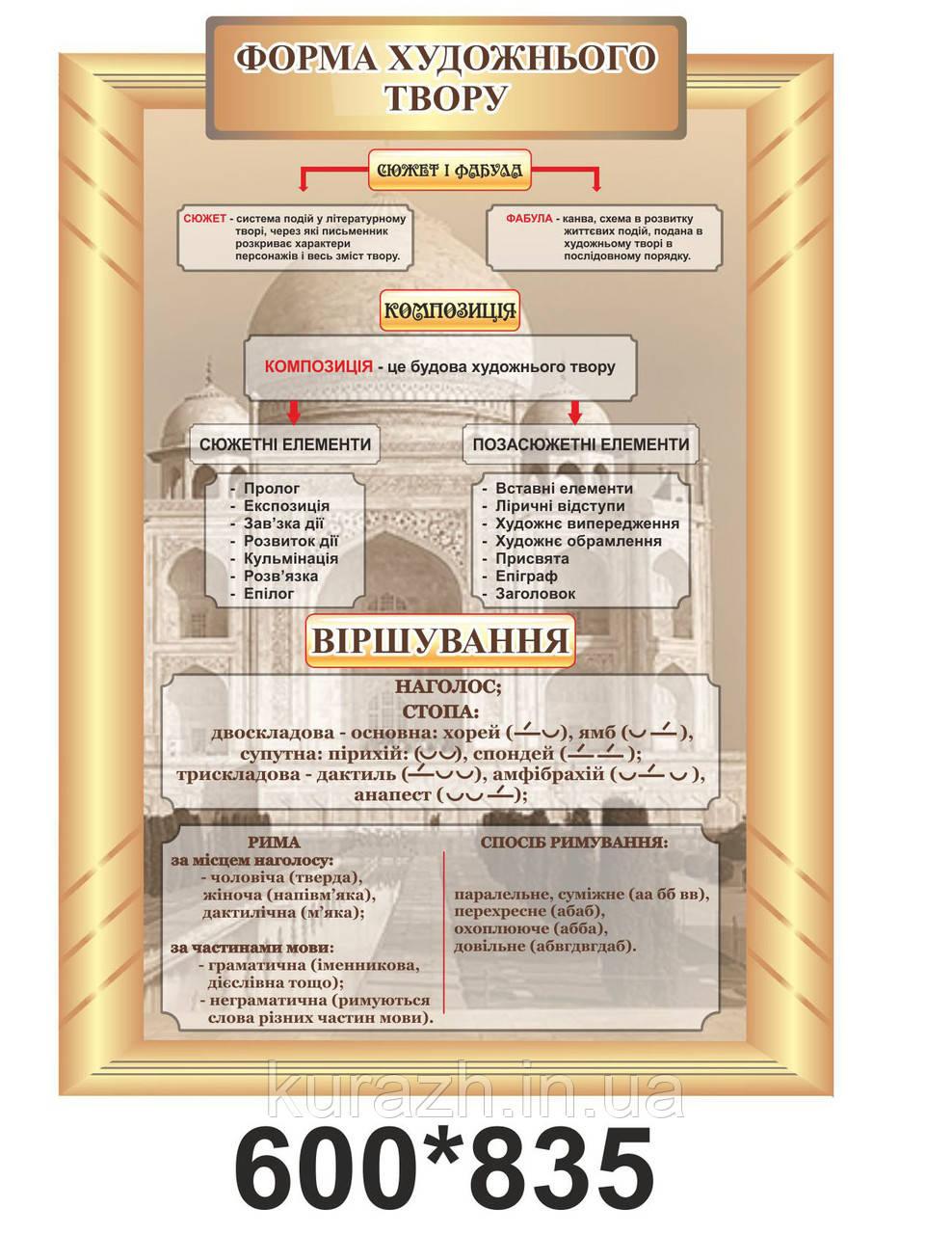 """Стенд для української літератури """"Форма художнього твору"""""""