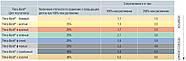 Лента-эспандер CLX™ с последовательными петлями 22 м (коробка-диспенсер) Золотая / Предельной плотност (12784), фото 3