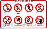 Заборонні знаки безпеки