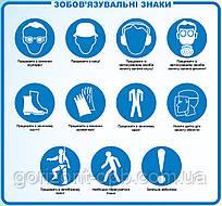 Наказові знаки безпеки