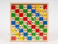 Деревянная игрушка Набор первоклассника, таблица умножения, 81дет, в кульке