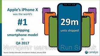 iPhone X – самый популярный смартфон в мире