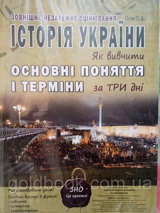 Історія України ЗНО і ДПА основні поняття і терміни