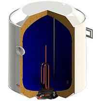 ✖Электрический водонагреватель Nova Tec NT-S 50 Standard накопительный бытовой, фото 3
