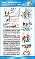 Стенд. Безпека у газовому господарстві. Обхід траси підземних газопроводів. 0,6х1,0. Пластик