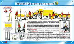 Стенд. Безпека у газовому господарстві. Газонебезпечні роботи в колодязях. 0,6х1,0. Пластик
