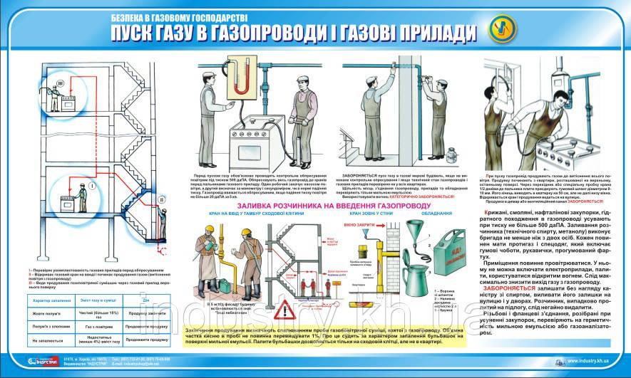 Стенд. Безпека у газовому господарстві. Пуск газу в газопроводи і газові прилади. 0,6х1,0. Пластик