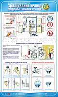 Стенд. Безпека у газовому господарстві. Змащування кранів. Індивідуальні газобалонні установки. 0,6х1,0. Пласт