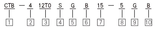 Выбор серводвигателя