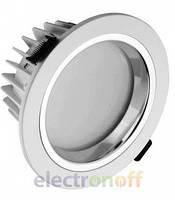 Светодиодный светильник Power Panel 36W