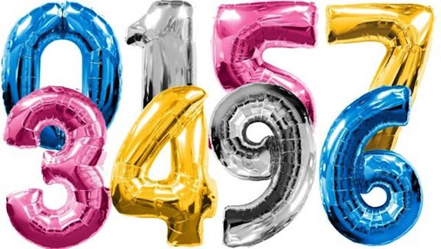 Фольгированные шары-цыфры
