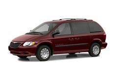 Chrysler Voyager (Grand Voyager)