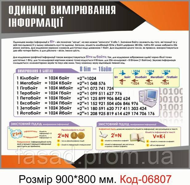 Стенд пластиковий Код-06807
