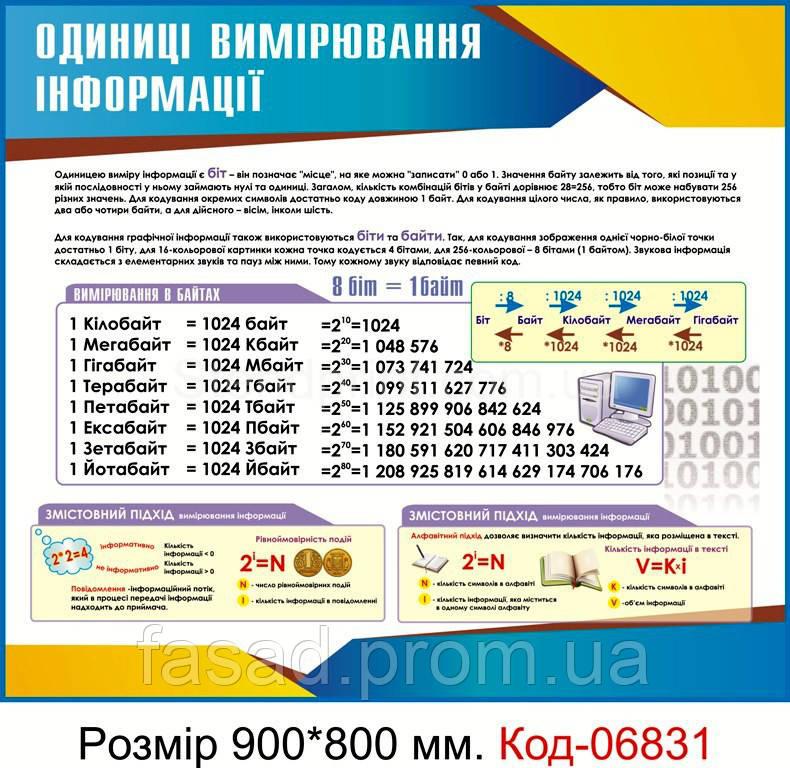 Стенд пластиковий Код-06831